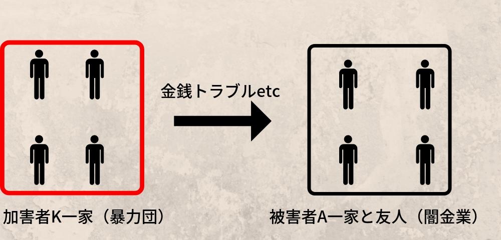 大牟田4人殺害事件