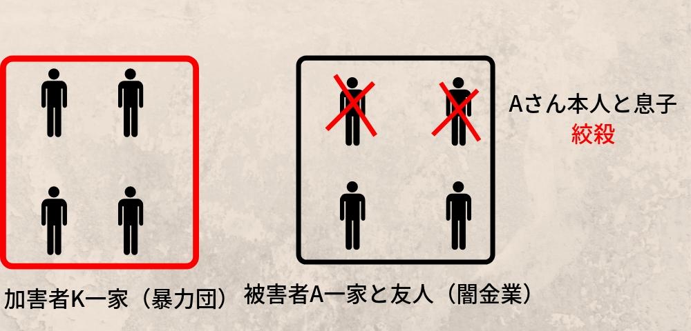 大牟田4人殺害事件の被害者