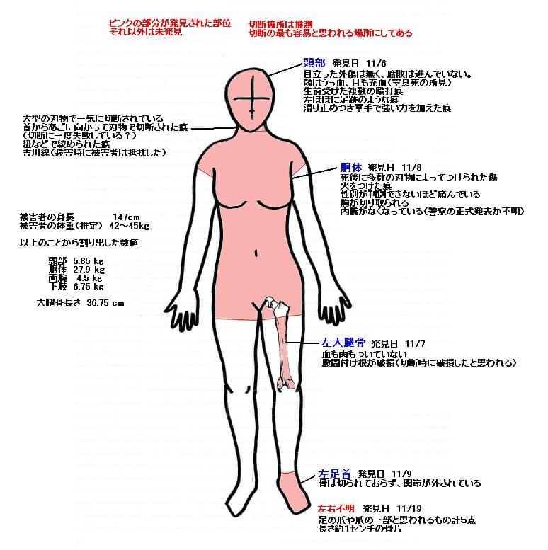 島根女子大生死体遺棄事件の犯人が行った猟奇的な犯行の詳細(閲覧注意)